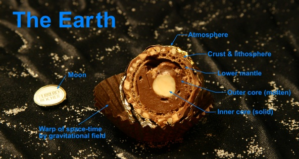 The Earth, modeled in chocolate